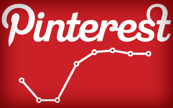pinterest-analytics