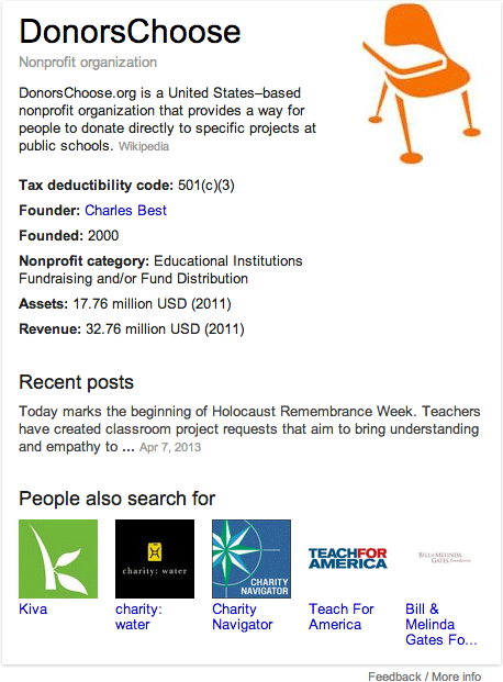 google-knowledge-graph-non-profit